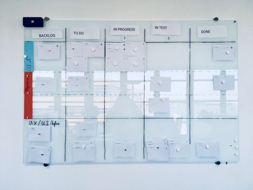Kanban Board Analog